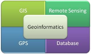 GIS Consulting